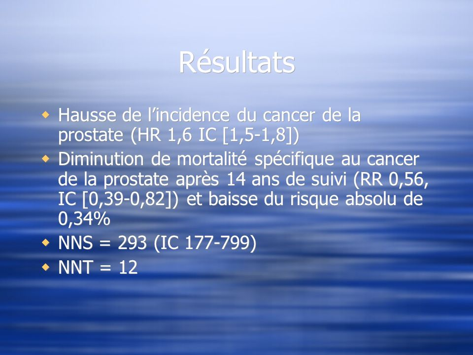 Résultats Hausse de l'incidence du cancer de la prostate (HR 1,6 IC [1,5-1,8])